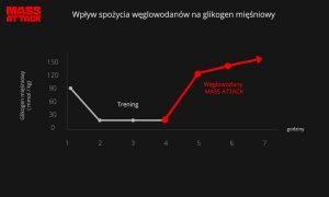 MA_wykrey_w3